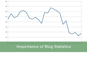 Importance of Blog Statistics
