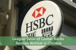 League Table of Global Banks Reveals Richest is Chinese