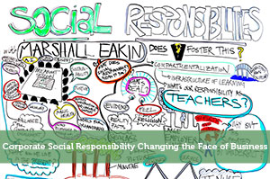 Corporate Social Responsibility Changing the Face of Business