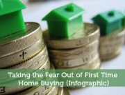 Taking the Fear Out of First Time Home Buying (Infographic)