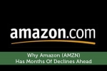 Why Amazon (AMZN) Has Months Of Declines Ahead