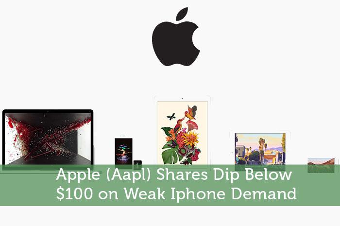 Apple (Aapl) Shares Dip Below $100 on Weak Iphone Demand