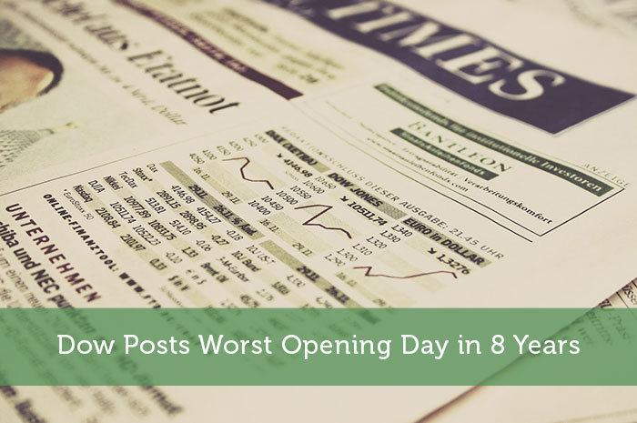 Dow Posts Worst Opening Day in 8 Years