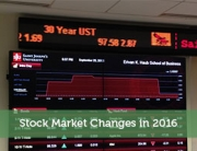 Stock Market Changes in 2016