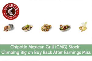 Chipotle Mexican Grill (CMG) Stock: Climbing Big on Buy Back After Earnings Miss