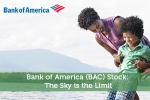 Bank of America (BAC) Stock: The Sky is the Limit