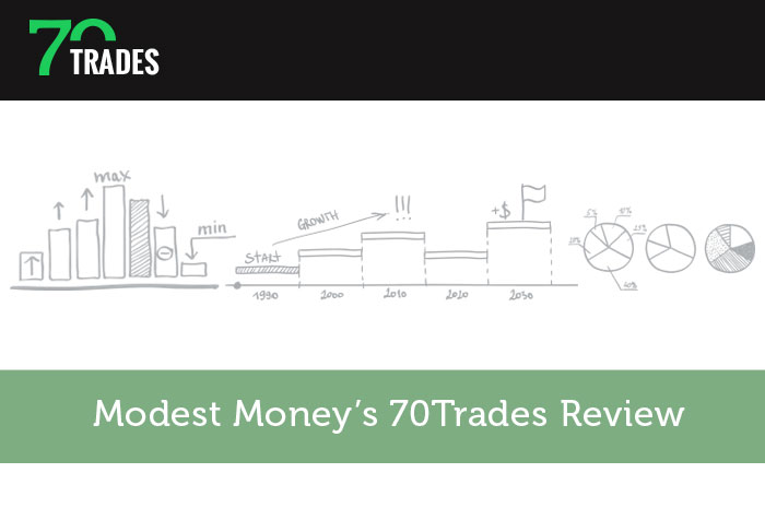 Modest Money's 70Trades Review
