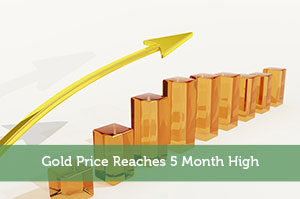 Gold Price Reaches 5 Month High
