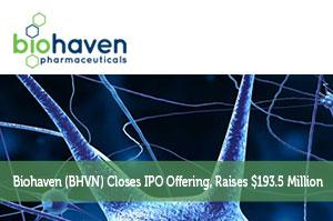 Biohaven (BHVN) Closes IPO Offering, Raises $193.5 Million