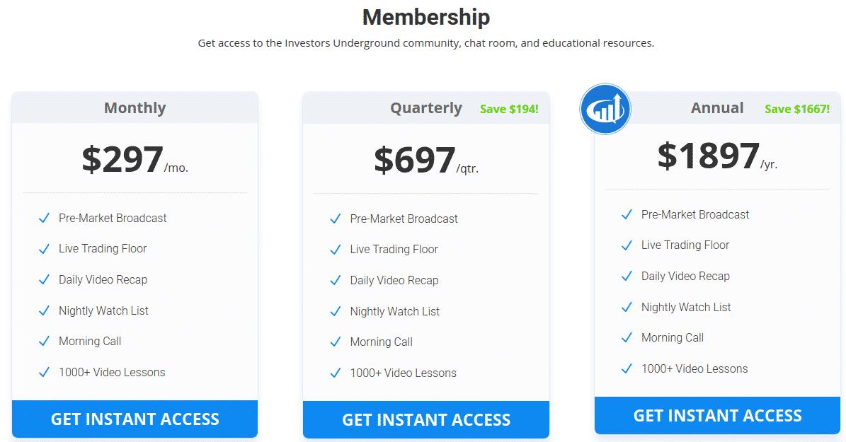 Investors Underground Membership