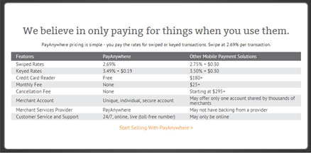 Pay Anywhere Pricing