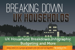 UK Household Breakdown Infographic - Budgeting and More
