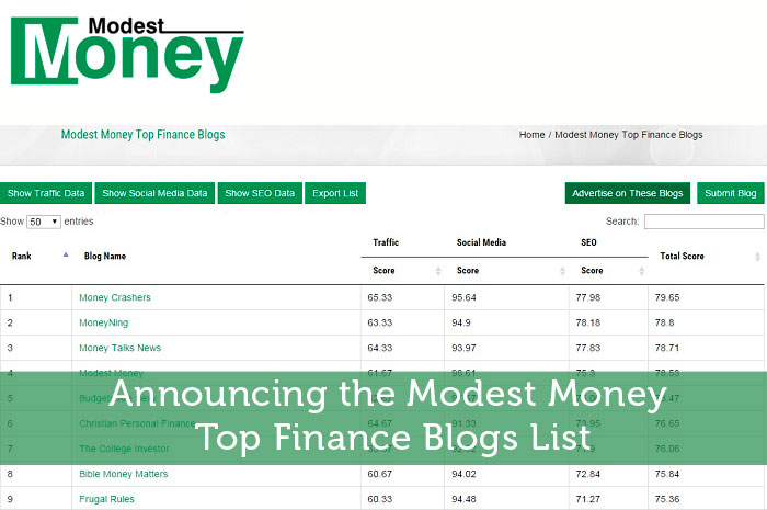 Announcing the Modest Money Top Finance Blogs List
