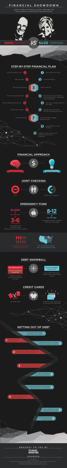 Suze-vs-Dave-Infographic (1)