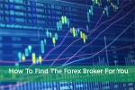 How To Find The Forex Broker For You