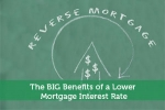 The BIG Benefits of a Lower Mortgage Interest Rate