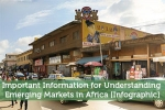 Important Information for Understanding Emerging Markets in Africa [Infographic]