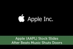 Apple (AAPL) Stock Slides After Beats Music Shuts Doors
