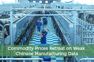 Kevin-by-Commodity Prices Retreat on Weak Chinese Manufacturing Data