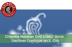 Chipotle Mexican Grill (CMG) Stock: Declines Continue on E. Coli