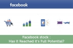 Facebook stock : Has it Reached it's Full Potential?