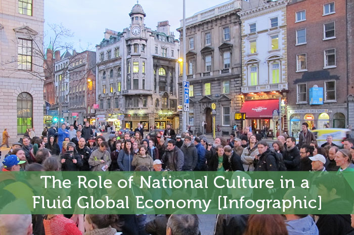 The Role of National Culture in a Fluid Global Economy [Infographic]