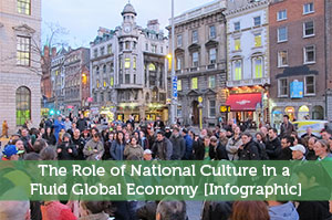 Adam-by-The Role of National Culture in a Fluid Global Economy [Infographic]