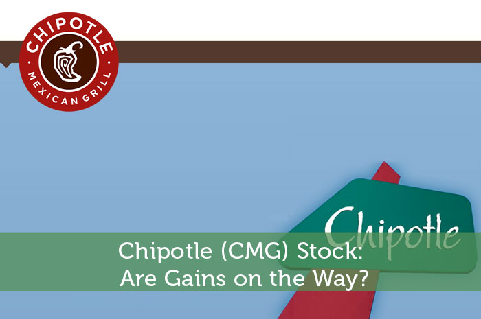 Chipotle (CMG) Stock: Are Gains on the Way?