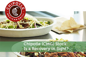 Chipotle (CMG) Stock: Is a Recovery in Sight?