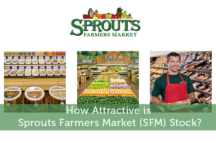 How Attractive is Sprouts Farmers Market (SFM) Stock?