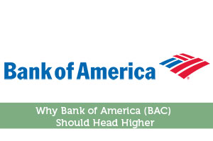 Why Bank of America (BAC) Should Head Higher
