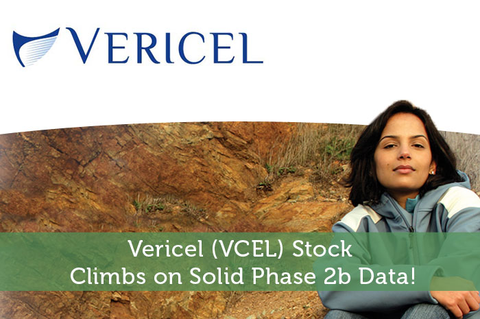 Vericel (VCEL) Stock Climbs on Solid Phase 2b Data!