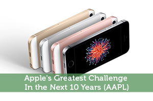 Apple's Greatest Challenge In the Next 10 Years (AAPL)