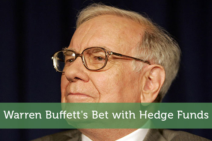 Warren Buffett's Bet with Hedge Funds