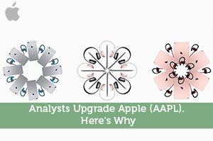 Analysts Upgrade Apple (AAPL). Here's Why