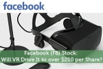 Facebook (FB) Stock: Will VR Drive It to over $250 per Share?