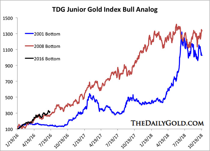 July152016JrGoldBulls