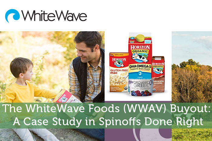 The WhiteWave Foods (WWAV) Buyout: A Case Study in Spinoffs Done Right
