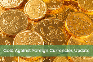 Gold Against Foreign Currencies Update