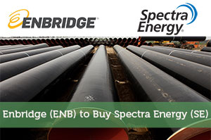 Enbridge (ENB) to Buy Spectra Energy (SE)