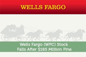 Wells Fargo (WFC) Stock Falls After $185 Million Fine