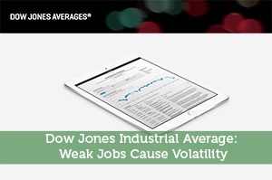 Dow Jones Industrial Average: Weak Jobs Cause Volatility