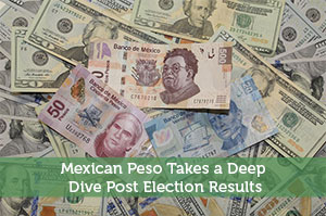 Ali Tarafdar, QFOP-by-Mexican Peso Takes a Deep Dive Post Election Results