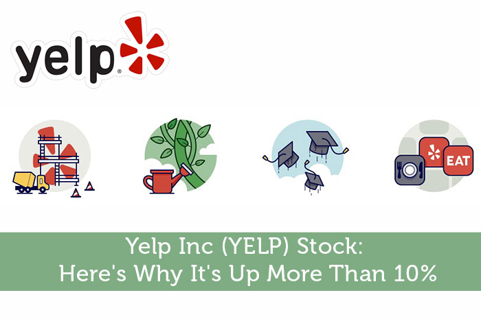 Yelp Inc (YELP) Stock: Here's Why It's Up More Than 10%