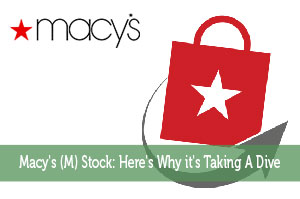 Macy's (M) Stock: Here's Why it's Taking A Dive
