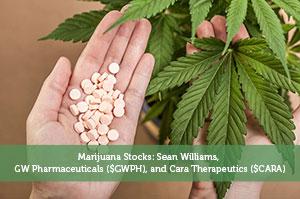 Marijuana Stocks: Sean Williams, GW Pharmaceuticals ($GWPH), and Cara Therapeutics ($CARA)