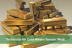 Technicals for Gold Miners Remain Weak