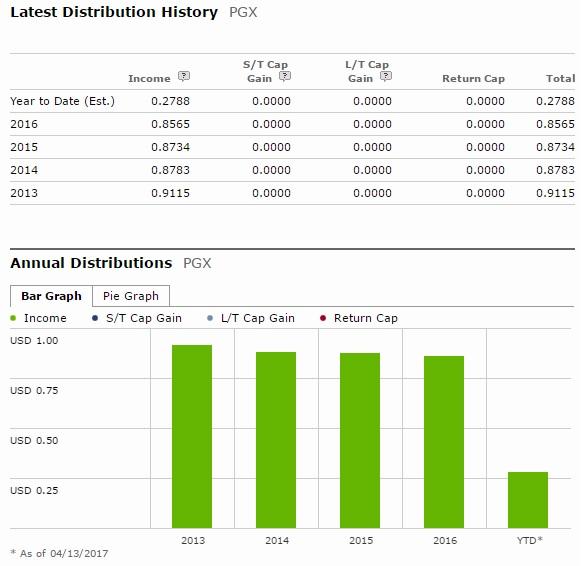 Preferred Stock Investing Guide Modest Money
