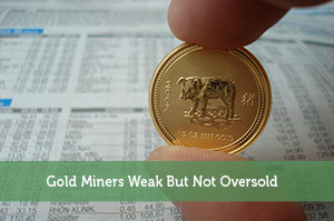 Jeremy Biberdorf-by-Gold Miners Weak But Not Oversold