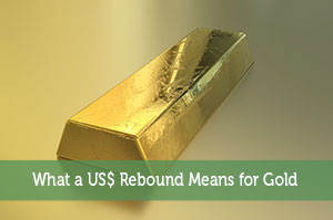 What a US$ Rebound Means for Gold